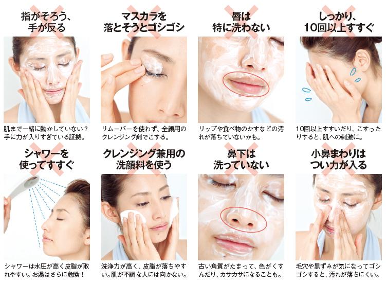 洗顔ポイント